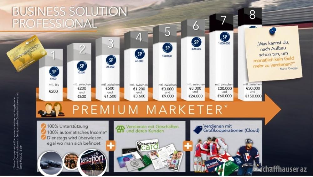 Die Stufen zum Reichtum. «Werde so schnell es geht Premium Marketer!»